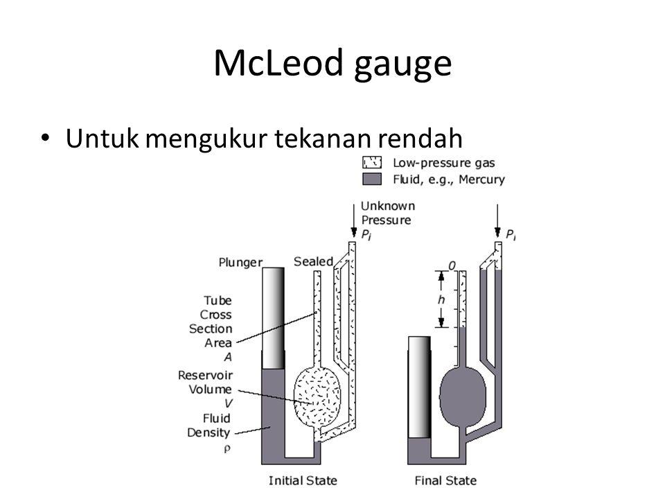 McLeod gauge Untuk mengukur tekanan rendah