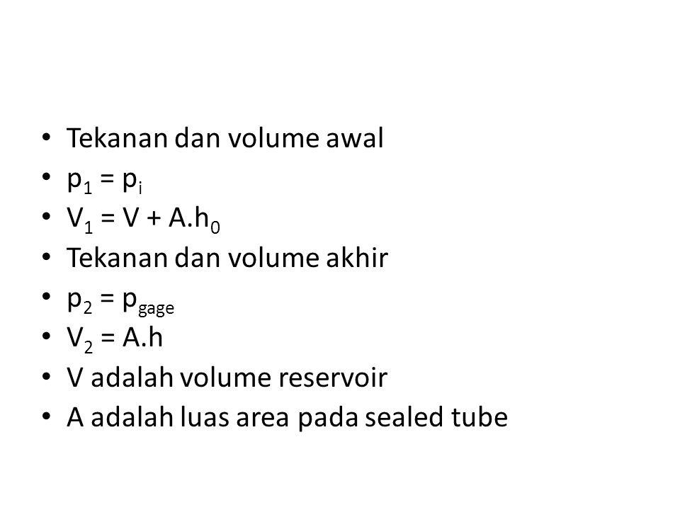 Tekanan dan volume awal p 1 = p i V 1 = V + A.h 0 Tekanan dan volume akhir p 2 = p gage V 2 = A.h V adalah volume reservoir A adalah luas area pada se