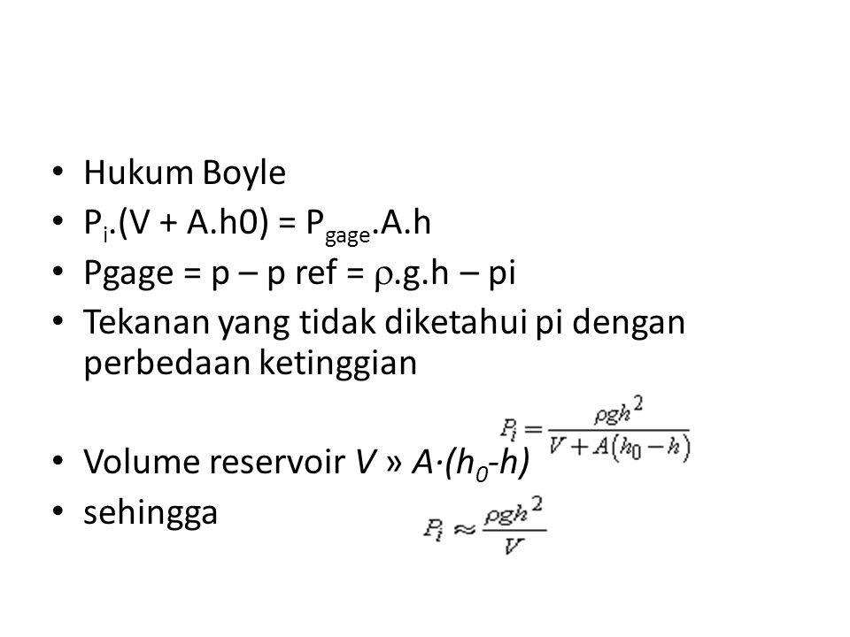 Hukum Boyle P i.(V + A.h0) = P gage.A.h Pgage = p – p ref = .g.h – pi Tekanan yang tidak diketahui pi dengan perbedaan ketinggian Volume reservoir V
