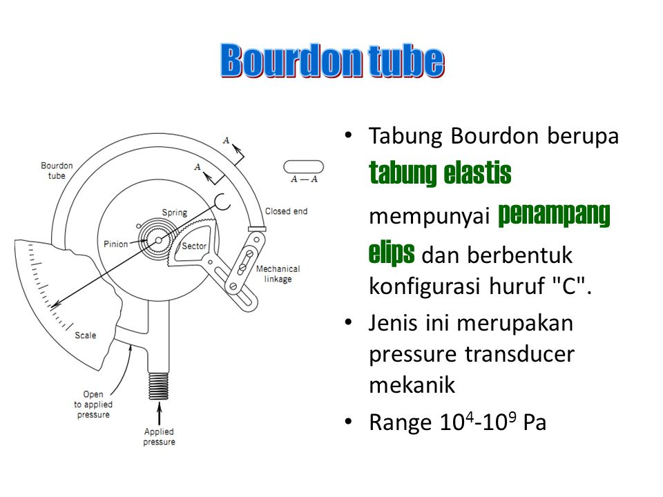 Tabung Bourdon berupa tabung elastis mempunyai penampang elips dan berbentuk konfigurasi huruf