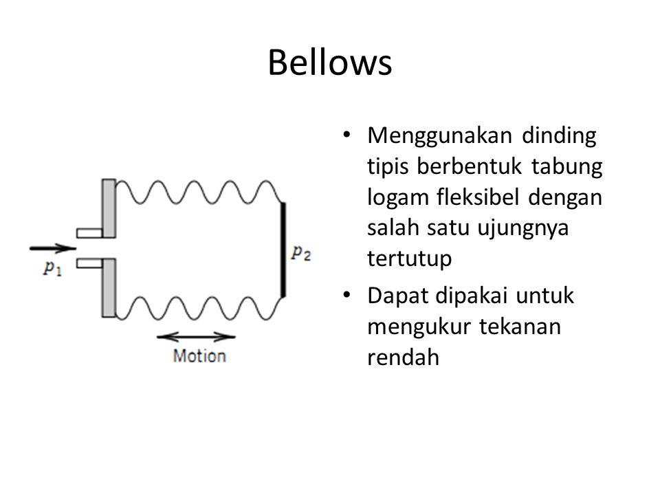 Bellows Menggunakan dinding tipis berbentuk tabung logam fleksibel dengan salah satu ujungnya tertutup Dapat dipakai untuk mengukur tekanan rendah