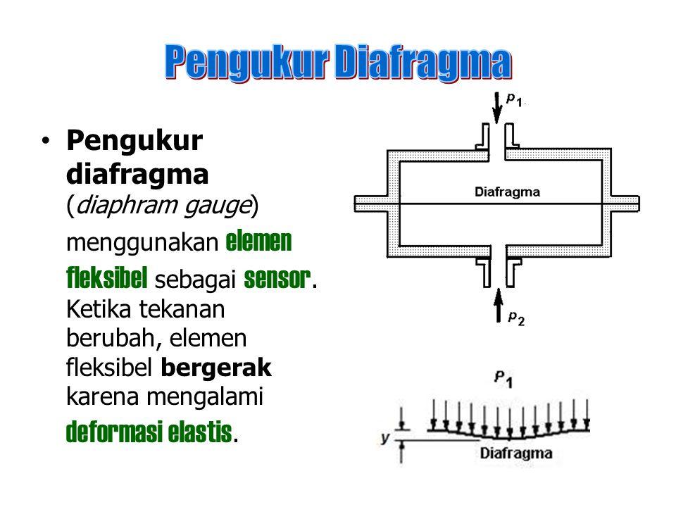 Pengukur diafragma (diaphram gauge) menggunakan elemen fleksibel sebagai sensor. Ketika tekanan berubah, elemen fleksibel bergerak karena mengalami de