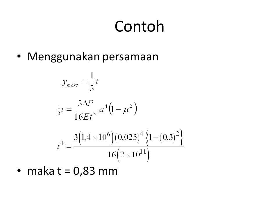 Contoh Menggunakan persamaan maka t = 0,83 mm