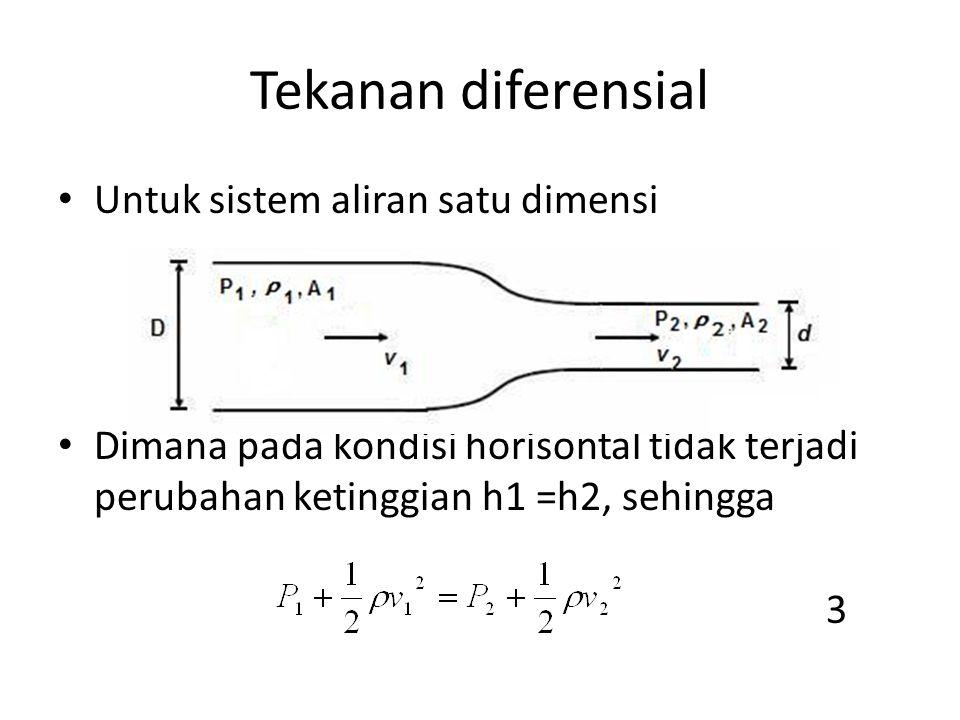 Tekanan diferensial Untuk sistem aliran satu dimensi Dimana pada kondisi horisontal tidak terjadi perubahan ketinggian h1 =h2, sehingga 3