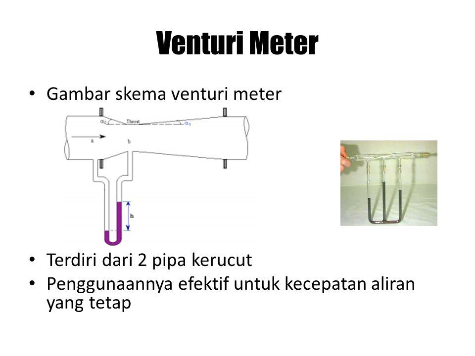 Venturi Meter Gambar skema venturi meter Terdiri dari 2 pipa kerucut Penggunaannya efektif untuk kecepatan aliran yang tetap
