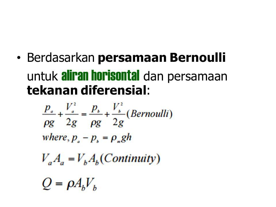 Berdasarkan persamaan Bernoulli untuk aliran horisontal dan persamaan tekanan diferensial: