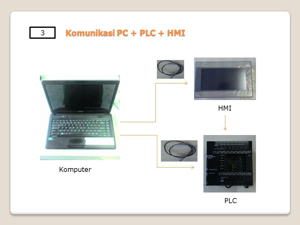Komputer HMI PLC 3 Komunikasi PC + PLC + HMI