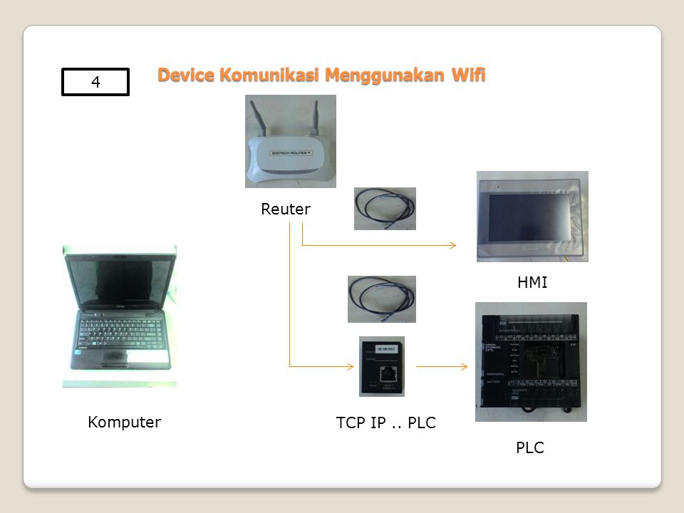 Komputer PLC TCP IP.. PLC HMI Reuter 4 Device Komunikasi Menggunakan Wifi