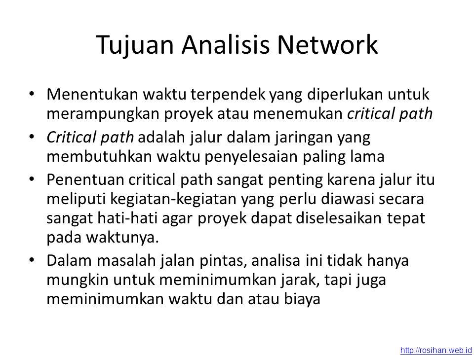 http://rosihan.web.id Jalur kritis (Critical path) Jalur kritis adalah jalur 1, 2, 3, 4 dengan jumlah waktu 10 minggu.