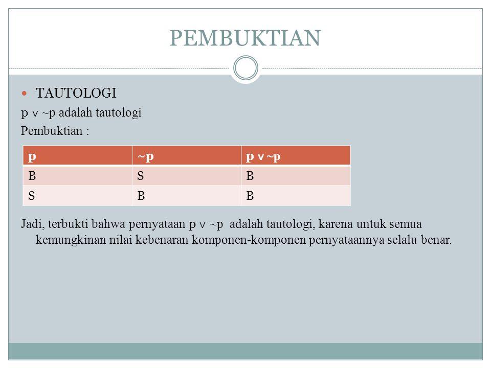 PEMBUKTIAN TAUTOLOGI p ˅ ~p adalah tautologi Pembuktian : Jadi, terbukti bahwa pernyataan p ˅ ~p adalah tautologi, karena untuk semua kemungkinan nila