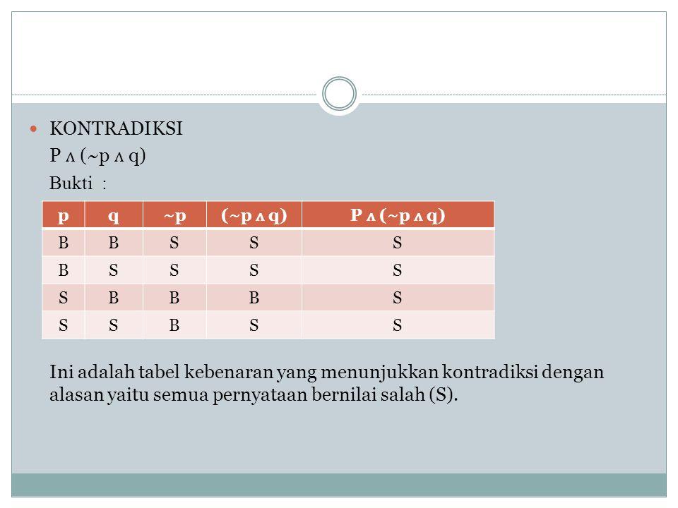 KONTRADIKSI P ʌ (~p ʌ q) Bukti : Ini adalah tabel kebenaran yang menunjukkan kontradiksi dengan alasan yaitu semua pernyataan bernilai salah (S). pq~p
