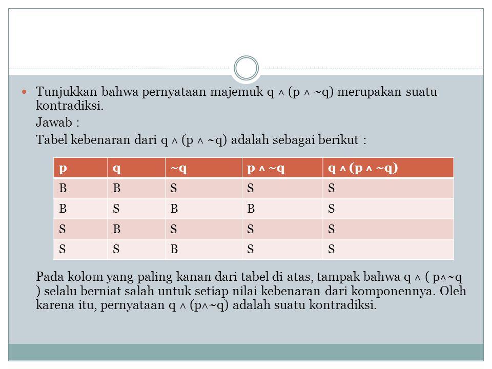 Tunjukkan bahwa pernyataan majemuk q ˄ (p ˄ ~q) merupakan suatu kontradiksi. Jawab : Tabel kebenaran dari q ˄ (p ˄ ~q) adalah sebagai berikut : Pada k