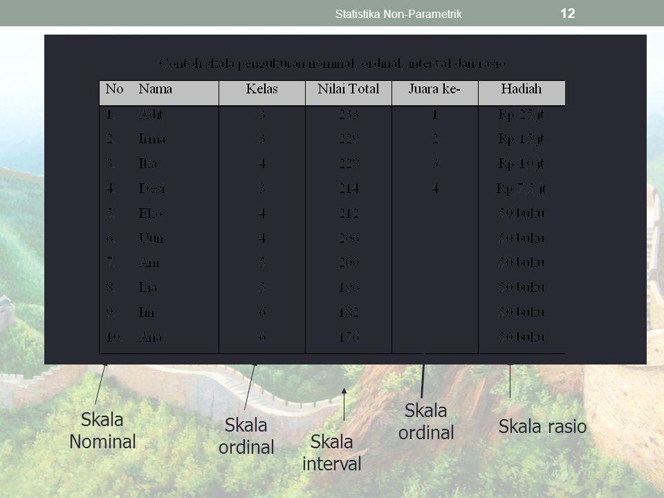 Statistika Non-Parametrik 12 Skala Nominal Skala ordinal Skala interval Skala rasio Skala ordinal