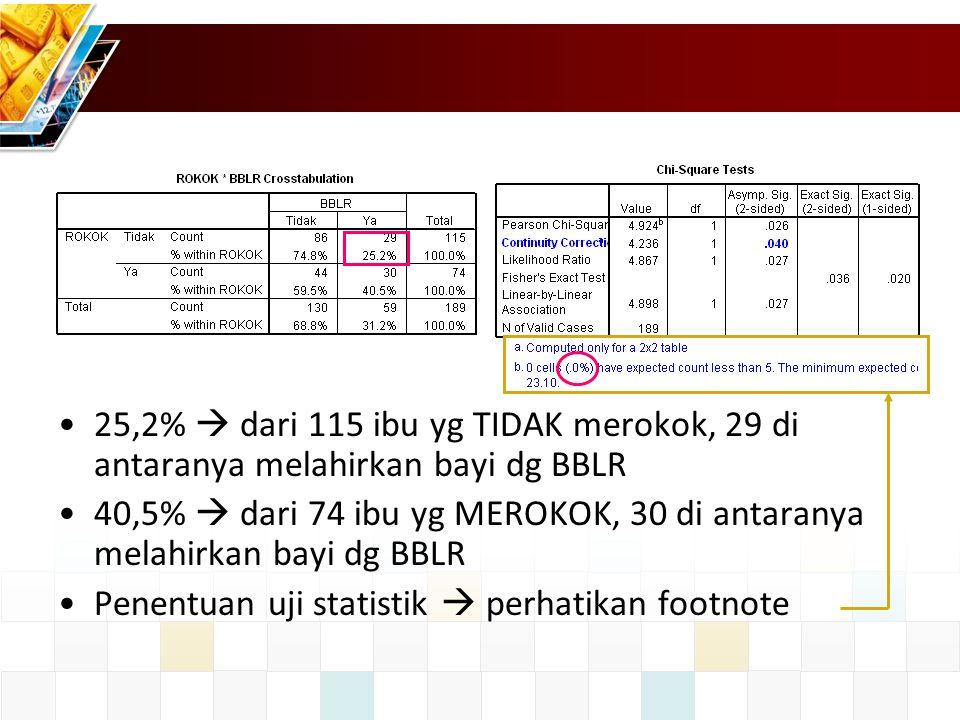 25,2%  dari 115 ibu yg TIDAK merokok, 29 di antaranya melahirkan bayi dg BBLR 40,5%  dari 74 ibu yg MEROKOK, 30 di antaranya melahirkan bayi dg BBLR Penentuan uji statistik  perhatikan footnote
