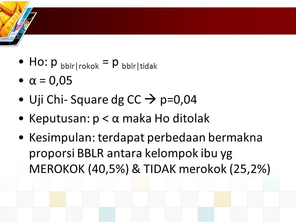 Ho: p bblr rokok = p bblr tidak α = 0,05 Uji Chi- Square dg CC  p=0,04 Keputusan: p < α maka Ho ditolak Kesimpulan: terdapat perbedaan bermakna proporsi BBLR antara kelompok ibu yg MEROKOK (40,5%) & TIDAK merokok (25,2%)