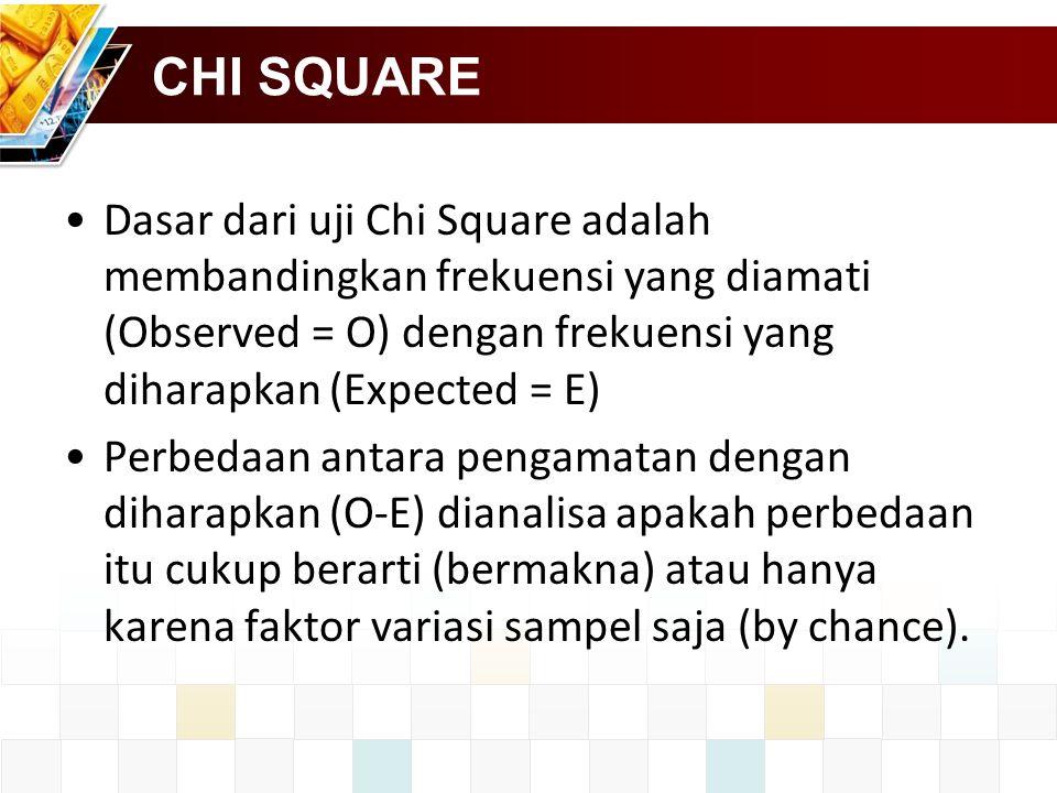 CHI SQUARE Dasar dari uji Chi Square adalah membandingkan frekuensi yang diamati (Observed = O) dengan frekuensi yang diharapkan (Expected = E) Perbed