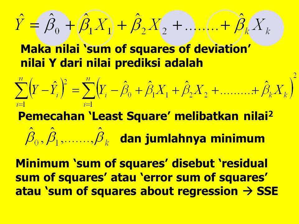 Maka nilai 'sum of squares of deviation' nilai Y dari nilai prediksi adalah Pemecahan 'Least Square' melibatkan nilai 2 dan jumlahnya minimum Minimum 'sum of squares' disebut 'residual sum of squares' atau 'error sum of squares' atau 'sum of squares about regression  SSE