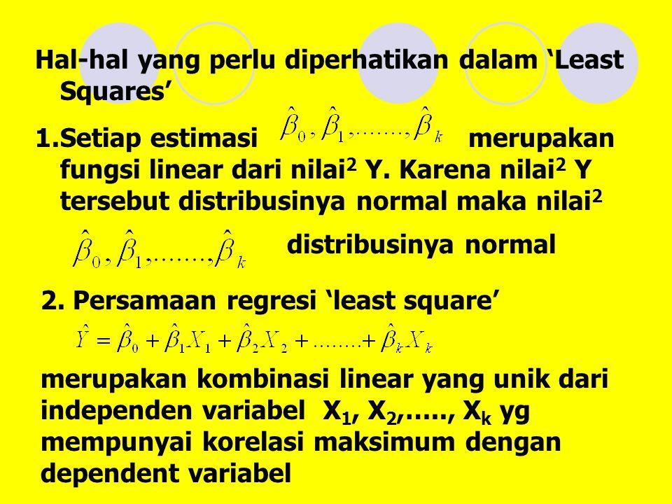 Hal-hal yang perlu diperhatikan dalam 'Least Squares' 1.Setiap estimasi merupakan fungsi linear dari nilai 2 Y.