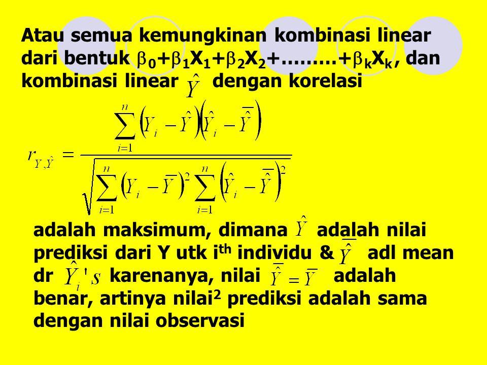Atau semua kemungkinan kombinasi linear dari bentuk  0 +  1 X 1 +  2 X 2 +………+  k X k, dan kombinasi linear dengan korelasi adalah maksimum, dimana adalah nilai prediksi dari Y utk i th individu & adl mean dr karenanya, nilai adalah benar, artinya nilai 2 prediksi adalah sama dengan nilai observasi
