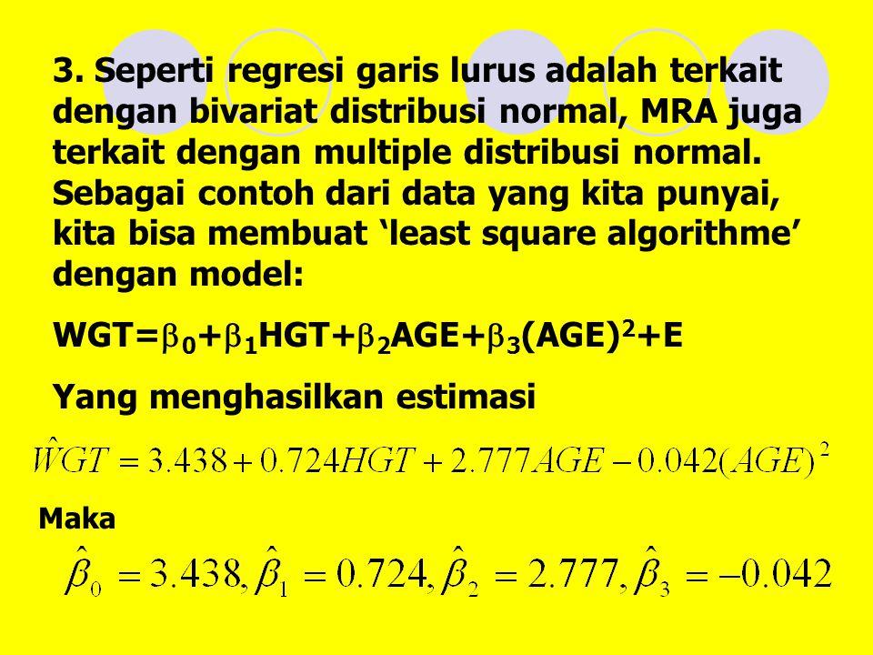 3. Seperti regresi garis lurus adalah terkait dengan bivariat distribusi normal, MRA juga terkait dengan multiple distribusi normal. Sebagai contoh da