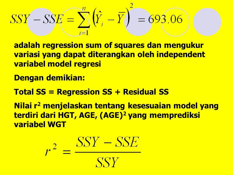 adalah regression sum of squares dan mengukur variasi yang dapat diterangkan oleh independent variabel model regresi Dengan demikian: Total SS = Regression SS + Residual SS Nilai r 2 menjelaskan tentang kesesuaian model yang terdiri dari HGT, AGE, (AGE) 2 yang memprediksi variabel WGT