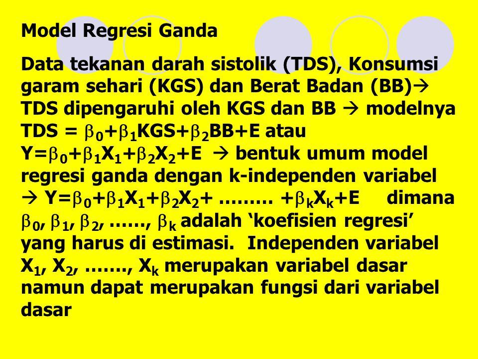 Model Regresi Ganda Data tekanan darah sistolik (TDS), Konsumsi garam sehari (KGS) dan Berat Badan (BB)  TDS dipengaruhi oleh KGS dan BB  modelnya TDS =  0 +  1 KGS+  2 BB+E atau Y=  0 +  1 X 1 +  2 X 2 +E  bentuk umum model regresi ganda dengan k-independen variabel  Y=  0 +  1 X 1 +  2 X 2 + ……… +  k X k +E dimana  0,  1,  2, ……,  k adalah 'koefisien regresi' yang harus di estimasi.