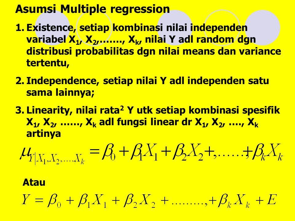 Asumsi Multiple regression 1.Existence, setiap kombinasi nilai independen variabel X 1, X 2,……., X k, nilai Y adl random dgn distribusi probabilitas dgn nilai means dan variance tertentu, 2.Independence, setiap nilai Y adl independen satu sama lainnya; 3.Linearity, nilai rata 2 Y utk setiap kombinasi spesifik X 1, X 2, ……, X k adl fungsi linear dr X 1, X 2, …., X k artinya Atau