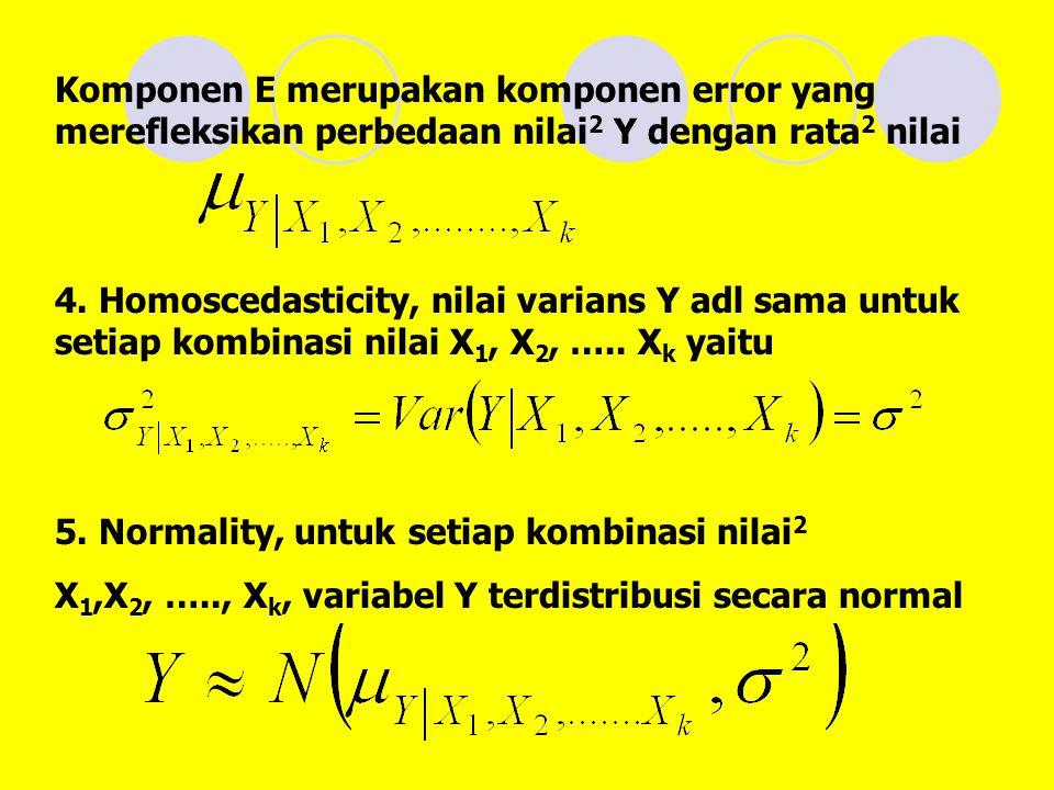 Komponen E merupakan komponen error yang merefleksikan perbedaan nilai 2 Y dengan rata 2 nilai 4.