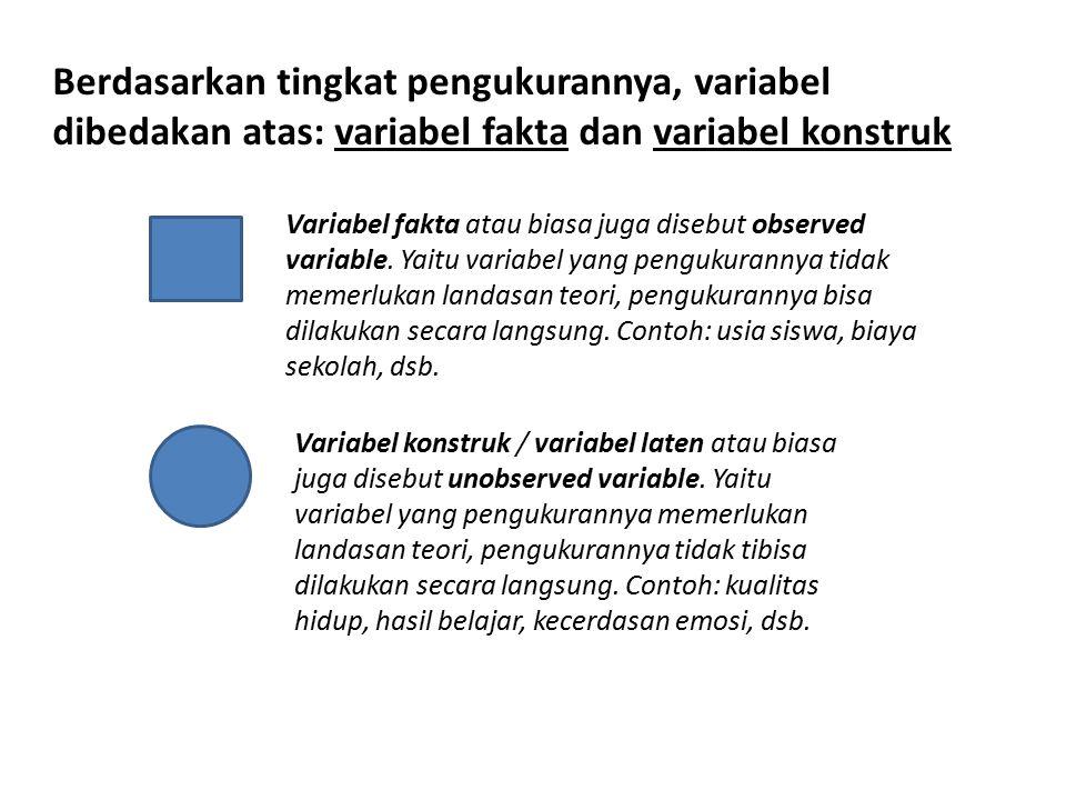 Variabel fakta atau biasa juga disebut observed variable. Yaitu variabel yang pengukurannya tidak memerlukan landasan teori, pengukurannya bisa dilaku