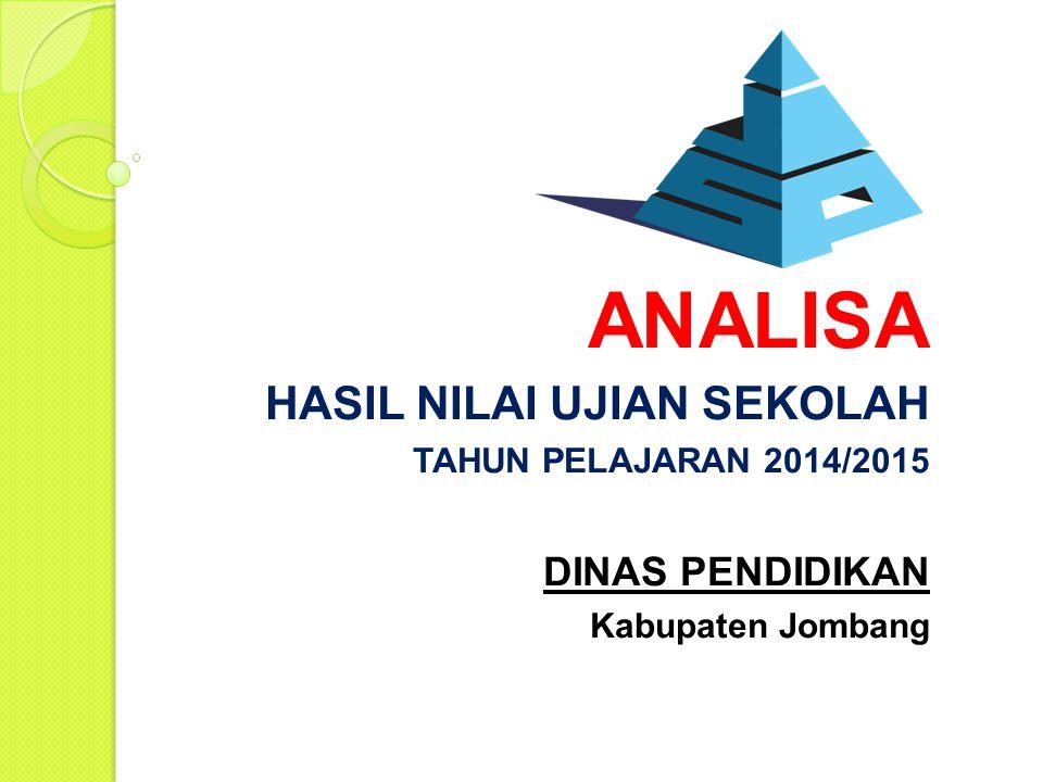 ANALISA HASIL NILAI UJIAN SEKOLAH TAHUN PELAJARAN 2014/2015 DINAS PENDIDIKAN Kabupaten Jombang