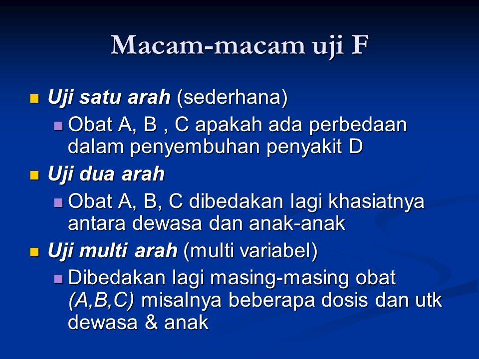 Macam-macam uji F Uji satu arah (sederhana) Uji satu arah (sederhana) Obat A, B, C apakah ada perbedaan dalam penyembuhan penyakit D Obat A, B, C apak