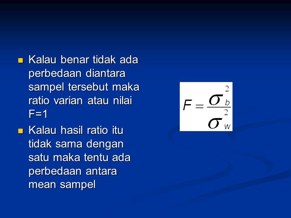Kalau benar tidak ada perbedaan diantara sampel tersebut maka ratio varian atau nilai F=1 Kalau benar tidak ada perbedaan diantara sampel tersebut mak