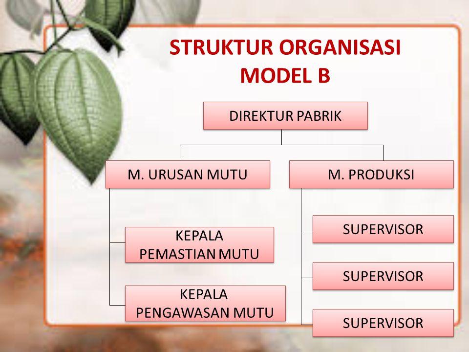 STRUKTUR ORGANISASI MODEL B DIREKTUR PABRIK M. PRODUKSI M. URUSAN MUTU SUPERVISOR KEPALA PENGAWASAN MUTU KEPALA PENGAWASAN MUTU KEPALA PEMASTIAN MUTU