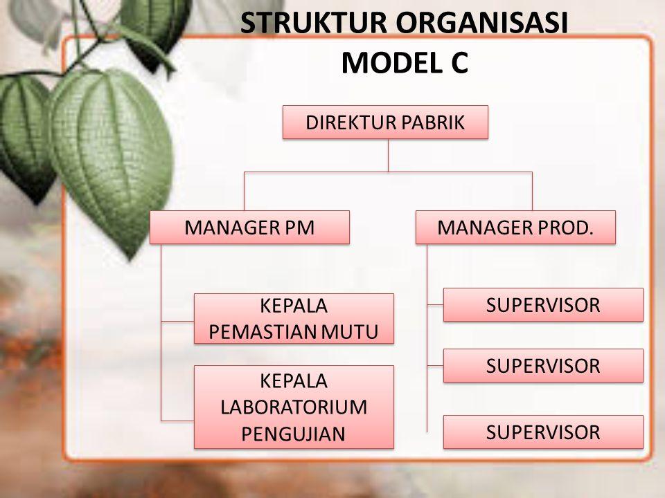 STRUKTUR ORGANISASI MODEL C DIREKTUR PABRIK MANAGER PM MANAGER PROD. SUPERVISOR KEPALA PEMASTIAN MUTU KEPALA PEMASTIAN MUTU KEPALA LABORATORIUM PENGUJ