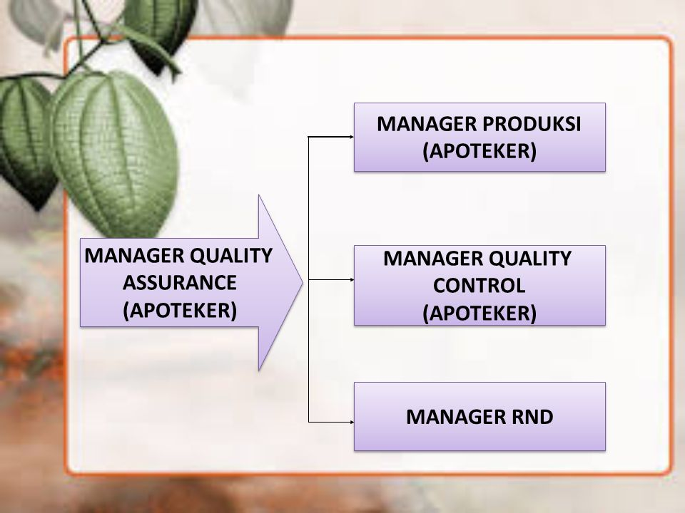 MANAGER QUALITY ASSURANCE (APOTEKER) MANAGER QUALITY ASSURANCE (APOTEKER) MANAGER PRODUKSI (APOTEKER) MANAGER PRODUKSI (APOTEKER) MANAGER QUALITY CONT