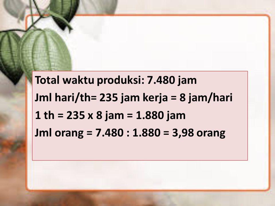Total waktu produksi: 7.480 jam Jml hari/th= 235 jam kerja = 8 jam/hari 1 th = 235 x 8 jam = 1.880 jam Jml orang = 7.480 : 1.880 = 3,98 orang