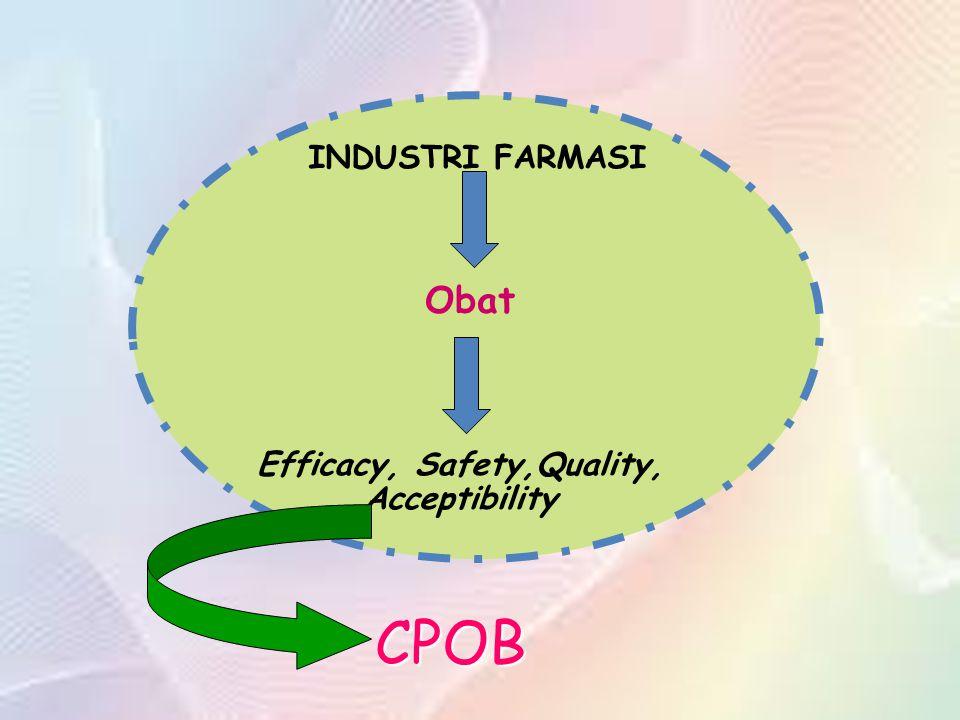 INDUSTRI FARMASI Obat Efficacy, Safety,Quality, Acceptibility CPOB