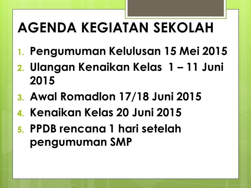 AGENDA KEGIATAN SEKOLAH 1. Pengumuman Kelulusan 15 Mei 2015 2. Ulangan Kenaikan Kelas 1 – 11 Juni 2015 3. Awal Romadlon 17/18 Juni 2015 4. Kenaikan Ke
