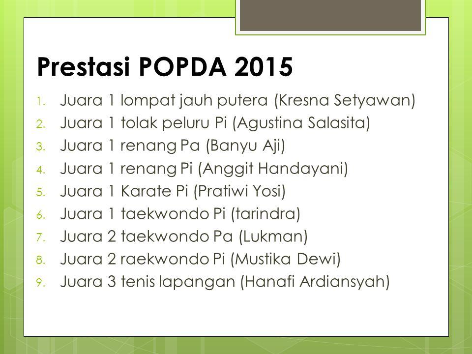 Prestasi POPDA 2015 1. Juara 1 lompat jauh putera (Kresna Setyawan) 2. Juara 1 tolak peluru Pi (Agustina Salasita) 3. Juara 1 renang Pa (Banyu Aji) 4.