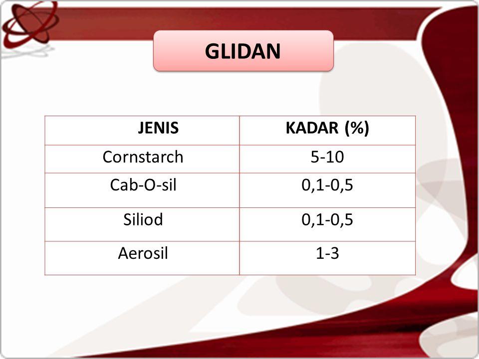 JENISKADAR (%) Cornstarch5-10 Cab-O-sil0,1-0,5 Siliod0,1-0,5 Aerosil1-3 GLIDAN