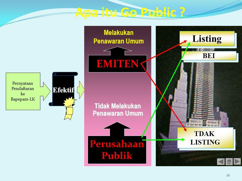 Apa itu Go Public ? 12 ListingListing BEIBEI TDAKLISTINGTDAKLISTING Pernyataan Pendaftaran ke Bapepam-LK Melakukan Penawaran Umum EMITEN Efektif Tidak