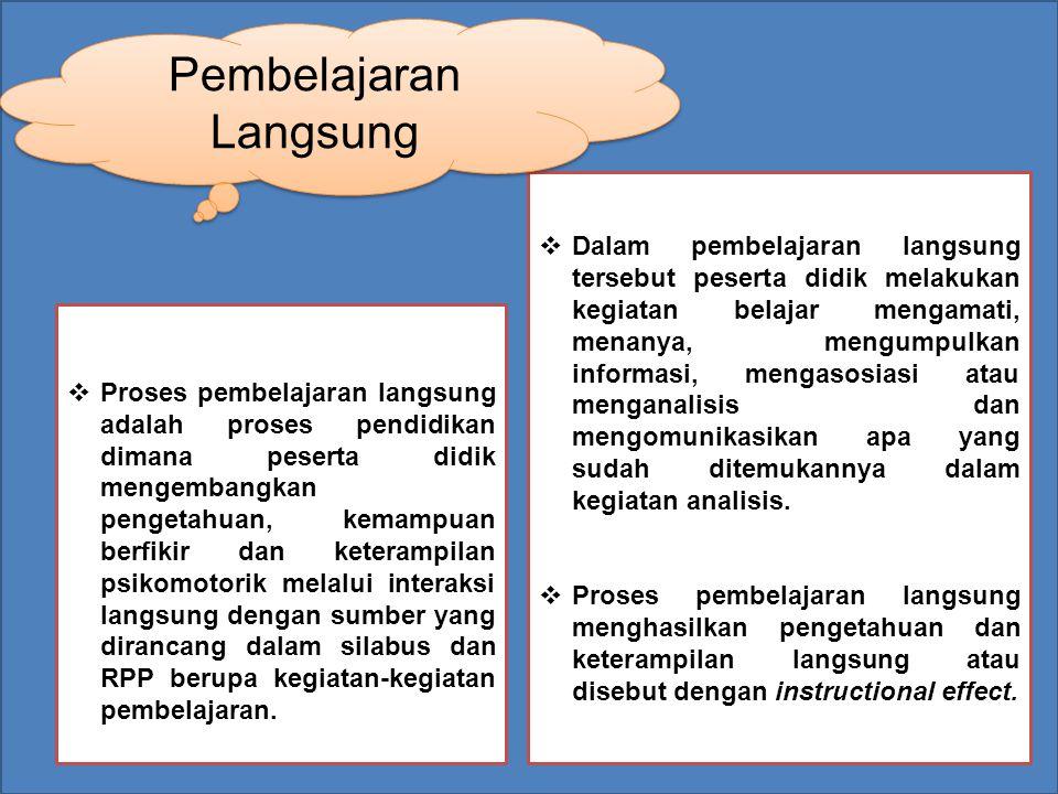  Proses pembelajaran langsung adalah proses pendidikan dimana peserta didik mengembangkan pengetahuan, kemampuan berfikir dan keterampilan psikomotorik melalui interaksi langsung dengan sumber yang dirancang dalam silabus dan RPP berupa kegiatan-kegiatan pembelajaran.