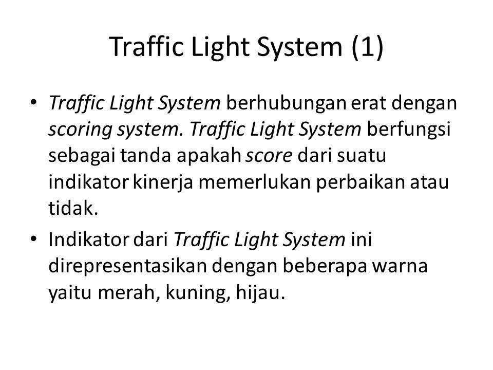 Traffic Light System (2) Warna Hijau, diberikan untuk KPI yang mencapai nilai antara level 8 hingga 10.