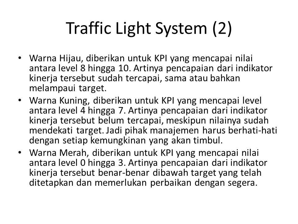 Objective Matrix – Traffic Light System