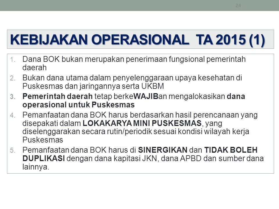 KEBIJAKAN OPERASIONAL TA 2015 (1) 1. Dana BOK bukan merupakan penerimaan fungsional pemerintah daerah 2. Bukan dana utama dalam penyelenggaraan upaya