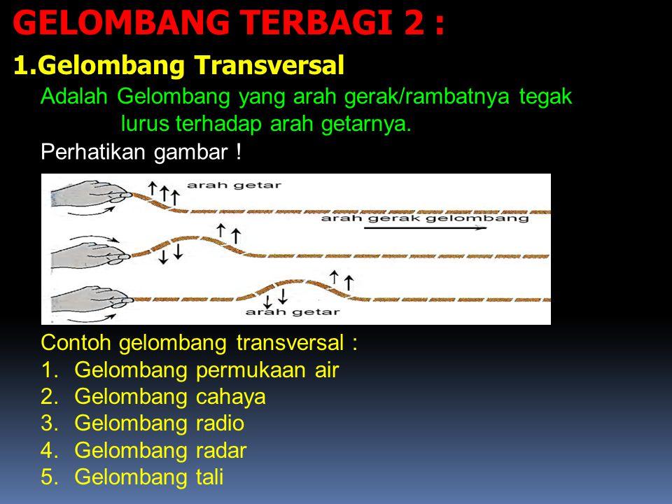 Gelombang Gelombang adalah Getaran yang merambat. Gelombang air meneruskan energi melalui air.