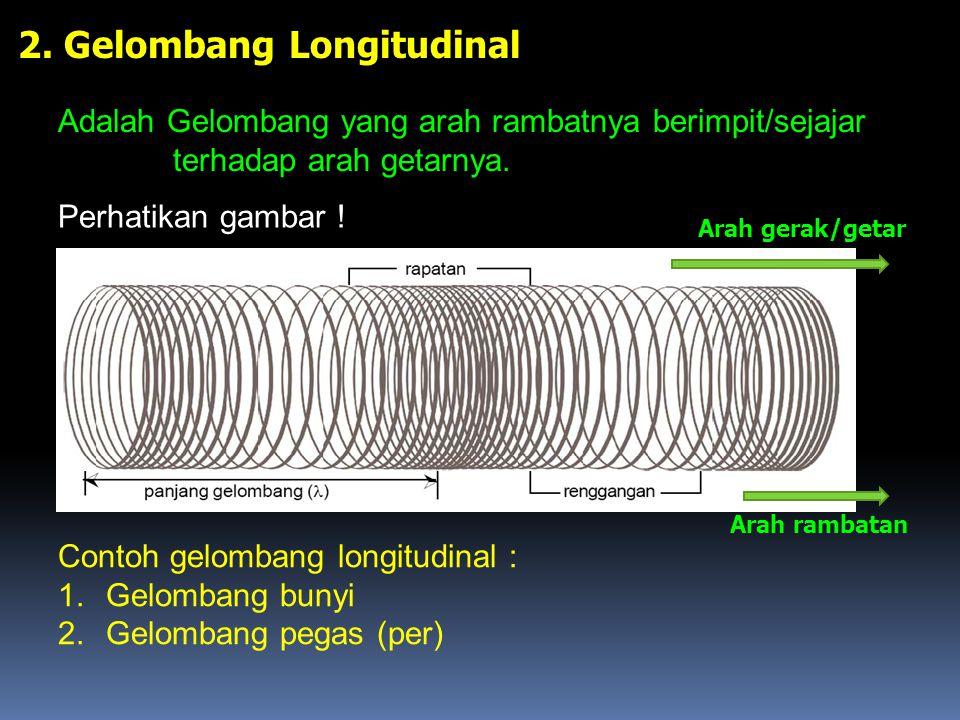 Perhatikan gambar gelombang Transversal dibawah ini .