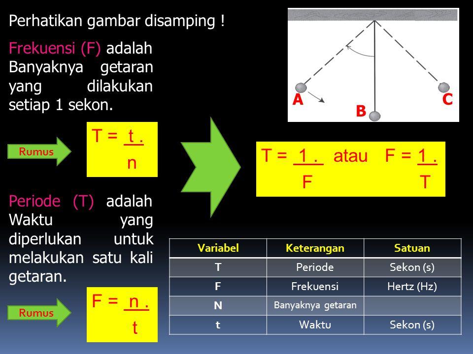 Perhatikan gambar disamping ! A B C B titik kesetimbangan Bandul bergerak dari A 1 (SATU) GETARAN : A – B – C – B – A A B & B C Amplitudo Amplitudo ad