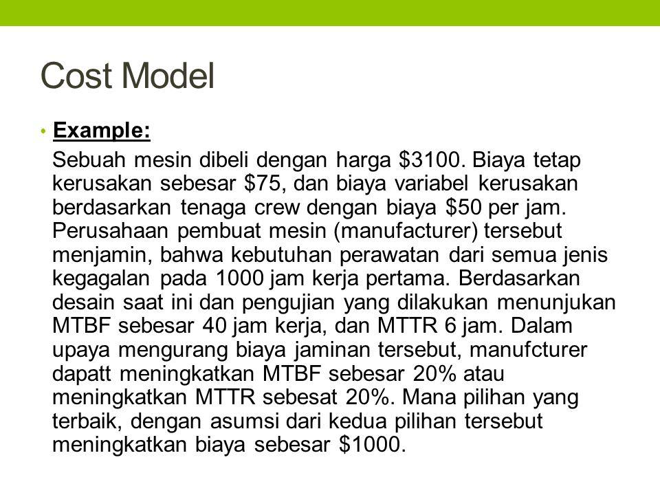 Example: Sebuah mesin dibeli dengan harga $3100.
