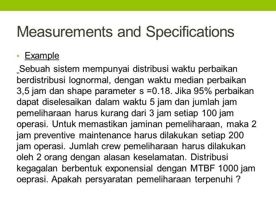 Measurements and Specifications Example Sebuah sistem mempunyai distribusi waktu perbaikan berdistribusi lognormal, dengan waktu median perbaikan 3,5 jam dan shape parameter s =0.18.